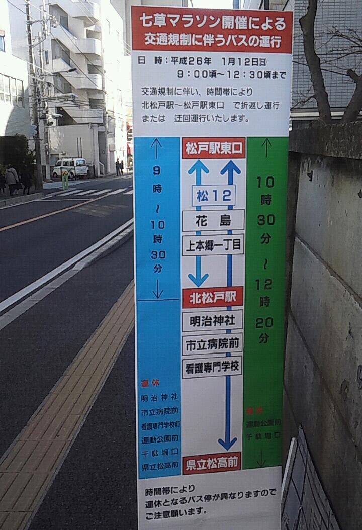七草マラソン