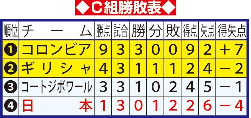 2014table_c11w500