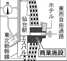 仙台駅が変わる・・・
