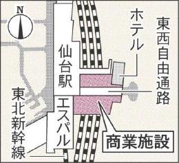 仙台駅が変わる?