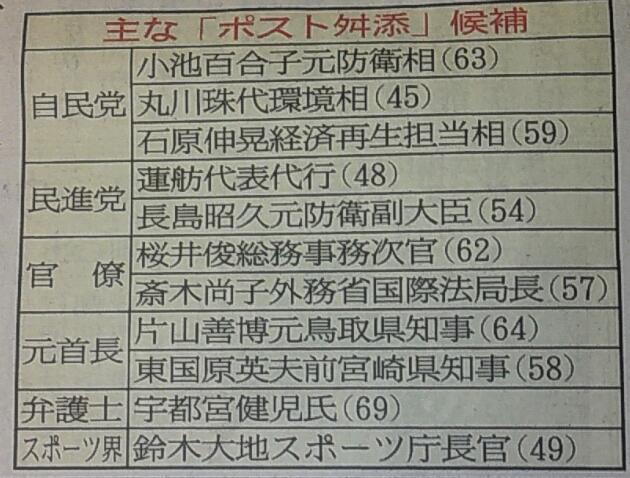 人材払底: 乱志&流三&永久の落...