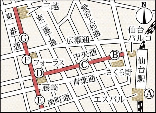 仙台駅の東西連絡通路