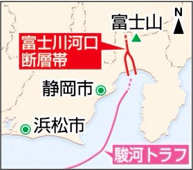 富士川河口断層帯もある・・?