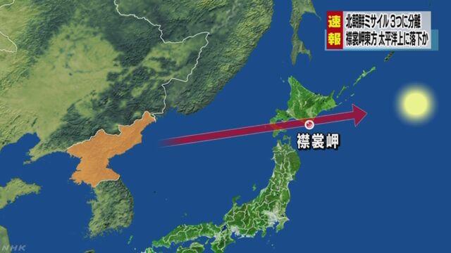 ミサイルの飛行コース
