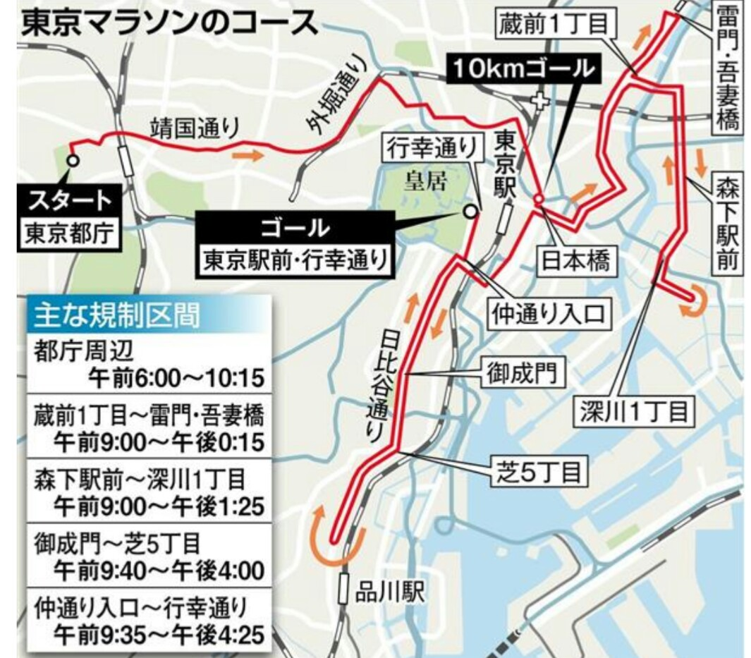 明日は東京マラソン