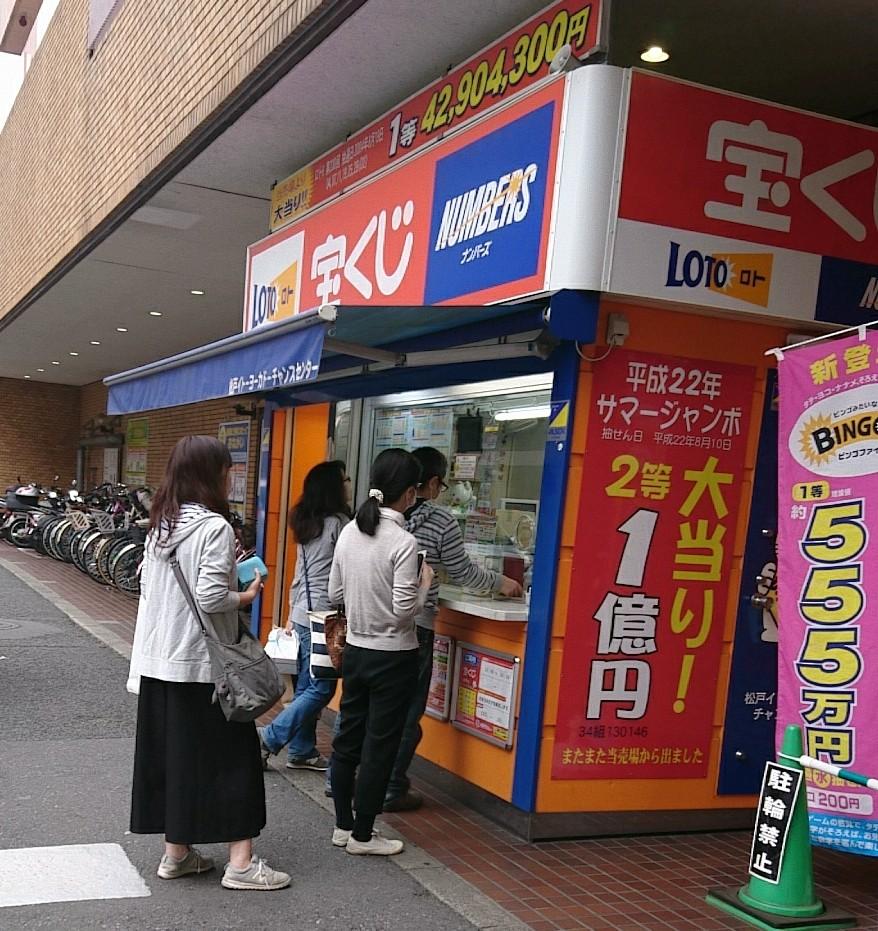 松戸駅東口は